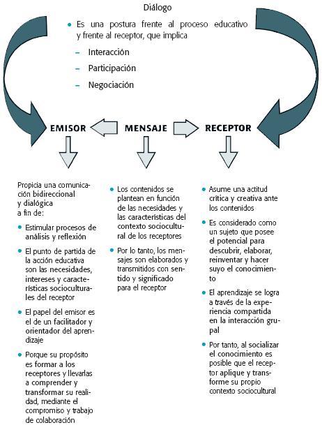 esquema3
